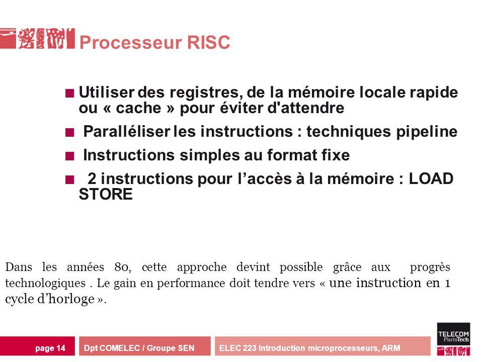 Dpt COMELEC / Groupe SENELEC 223 Introduction microprocesseurs, ARMpage 14 Processeur RISC Utiliser des registres, de la mémoire locale rapide ou « ca