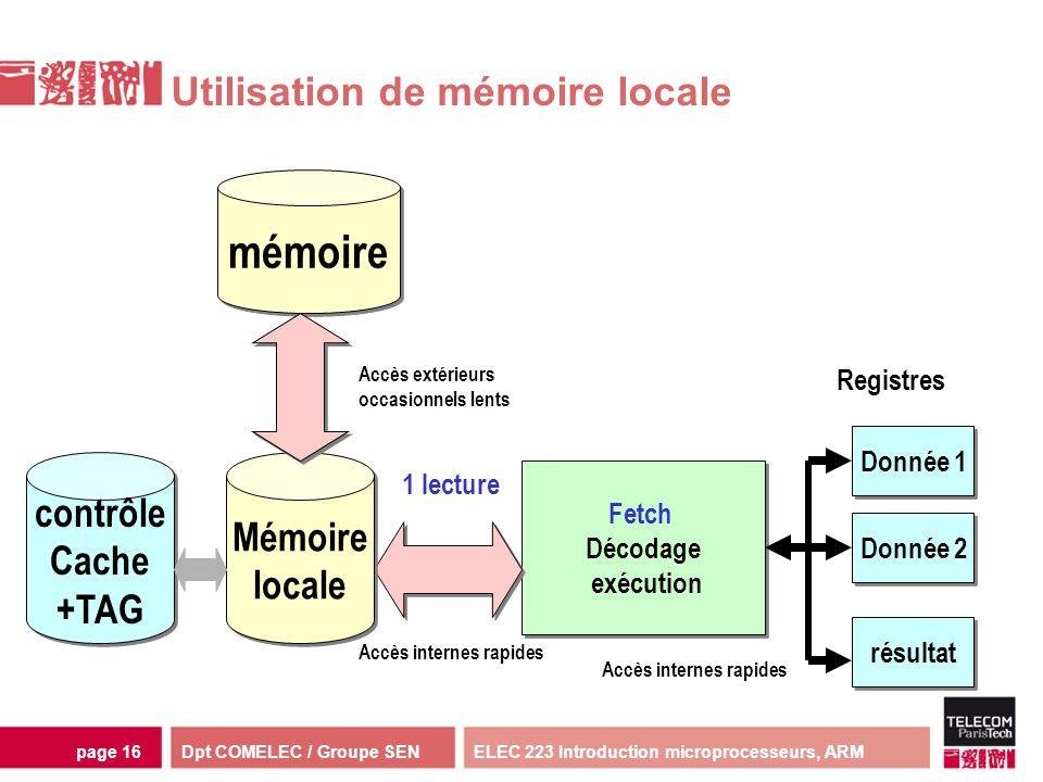 Dpt COMELEC / Groupe SENELEC 223 Introduction microprocesseurs, ARMpage 16 Utilisation de mémoire locale Fetch Décodage exécution Fetch Décodage exécu