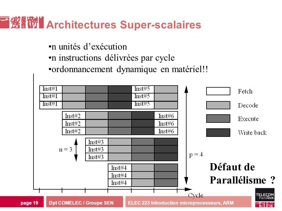 Dpt COMELEC / Groupe SENELEC 223 Introduction microprocesseurs, ARMpage 19 Architectures Super-scalaires n unités dexécution n instructions délivrées