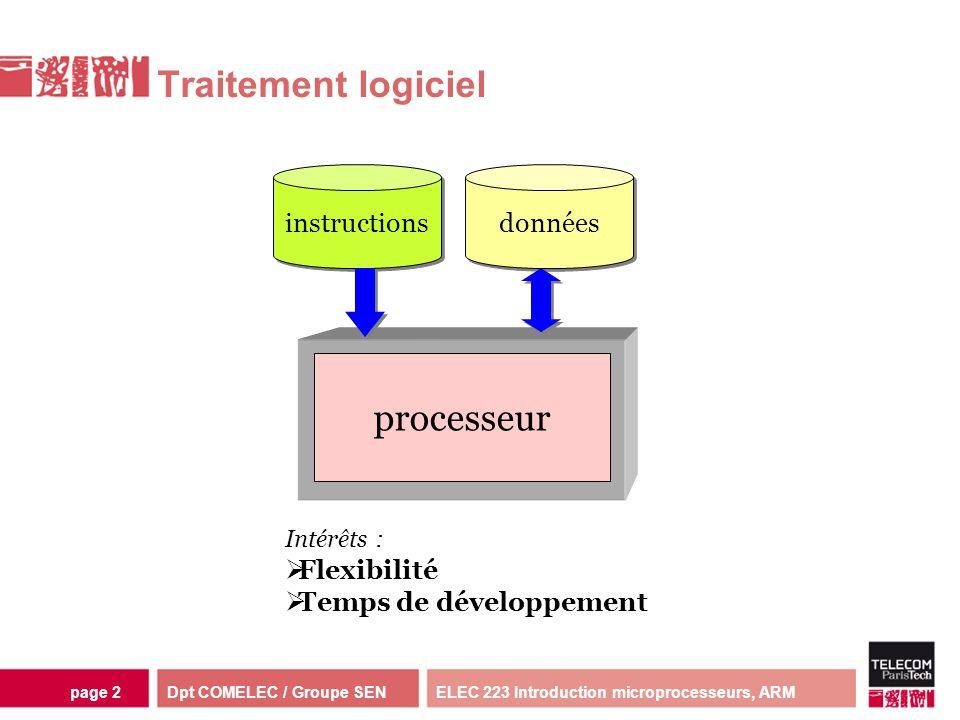 Dpt COMELEC / Groupe SENELEC 223 Introduction microprocesseurs, ARMpage 53 Jeu dInstructions ARM(1) Toutes les instructions ont 32 bits La plupart des instructions sexécutent en un seul cycle Les instructions peuvent être exécutées conditionnellement Architecture Load/Store Instructions de traitement de données - SUB r0,r1,#5; r0= r1-5 - ADD r2,r3,r3,LSL #2; r2=R3+4*r3=5*r3 - ANDS r4,r4,#0x20; r4=r4 ET 0x20 - ADDEQ r5,r5,r6; r5=r5+r6 si Z Execution si le résultat précédent est 0 Positionnement des indicateurs