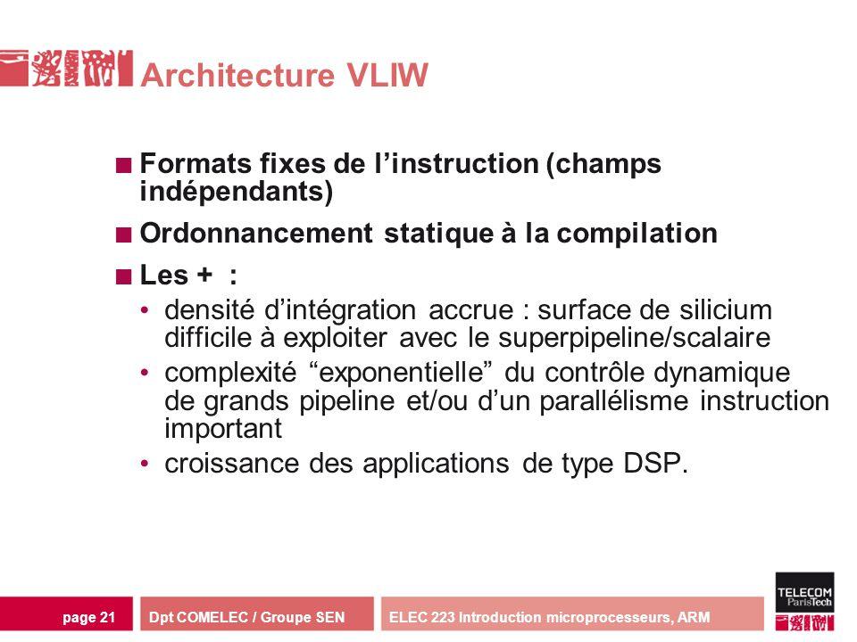 Dpt COMELEC / Groupe SENELEC 223 Introduction microprocesseurs, ARMpage 21 Architecture VLIW Formats fixes de linstruction (champs indépendants) Ordon