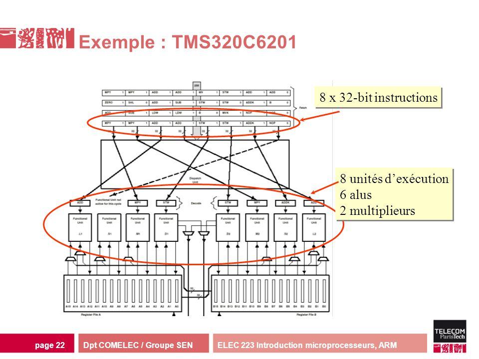 Dpt COMELEC / Groupe SENELEC 223 Introduction microprocesseurs, ARMpage 22 Exemple : TMS320C6201 8 x 32-bit instructions 8 unités dexécution 6 alus 2