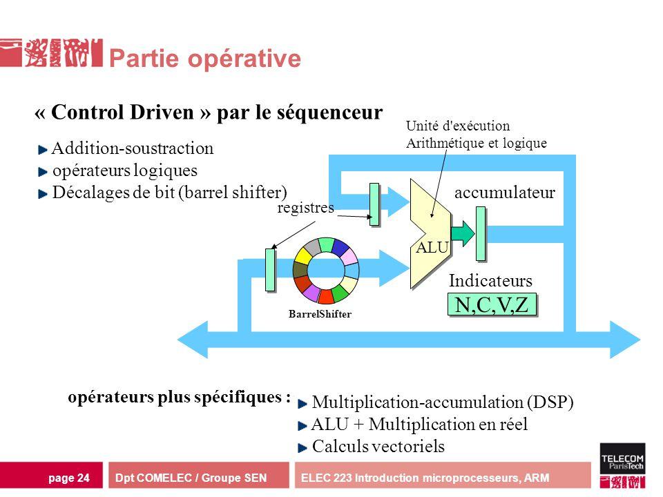 Dpt COMELEC / Groupe SENELEC 223 Introduction microprocesseurs, ARMpage 24 Partie opérative accumulateur ALU N,C,V,Z Indicateurs registres Unité d'exé