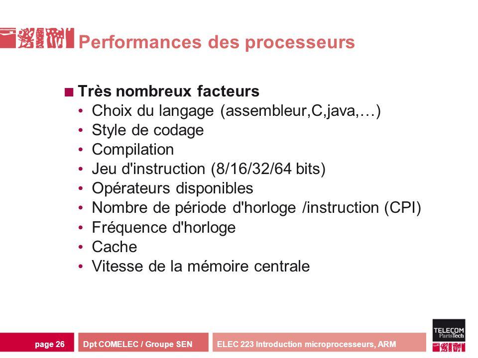 Dpt COMELEC / Groupe SENELEC 223 Introduction microprocesseurs, ARMpage 26 Performances des processeurs Très nombreux facteurs Choix du langage (assem