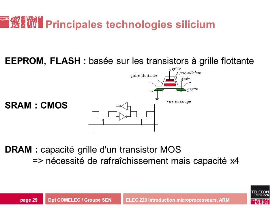 Dpt COMELEC / Groupe SENELEC 223 Introduction microprocesseurs, ARMpage 29 EEPROM, FLASH : basée sur les transistors à grille flottante SRAM : CMOS DR