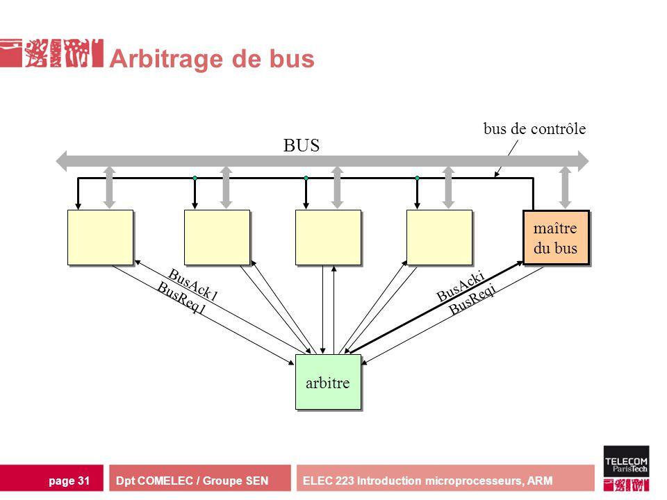 Dpt COMELEC / Groupe SENELEC 223 Introduction microprocesseurs, ARMpage 31 arbitre BusReqi BusAcki BusReq1 BusAck1 maître du bus maître du bus BUS bus