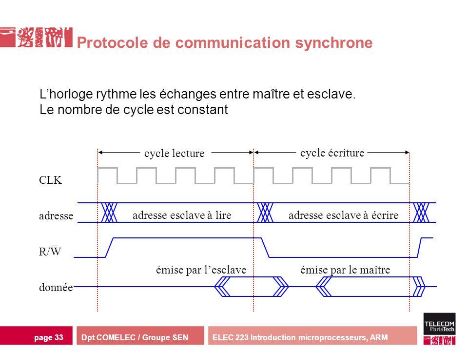 Dpt COMELEC / Groupe SENELEC 223 Introduction microprocesseurs, ARMpage 33 Lhorloge rythme les échanges entre maître et esclave. Le nombre de cycle es