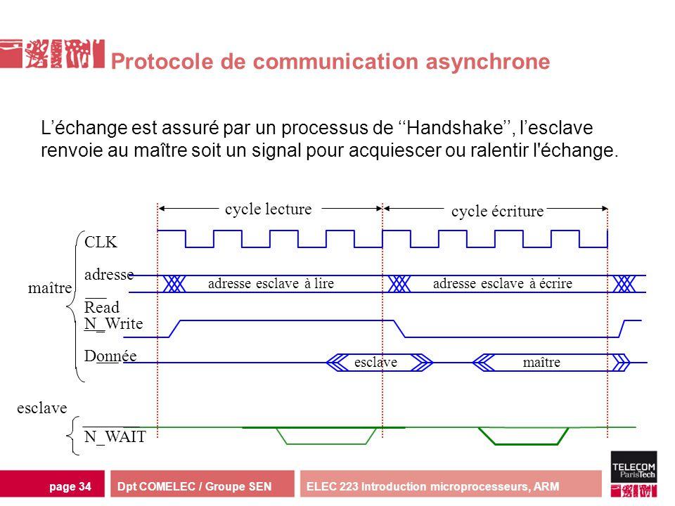 Dpt COMELEC / Groupe SENELEC 223 Introduction microprocesseurs, ARMpage 34 Léchange est assuré par un processus de Handshake, lesclave renvoie au maît