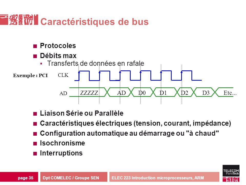 Dpt COMELEC / Groupe SENELEC 223 Introduction microprocesseurs, ARMpage 35 Caractéristiques de bus Protocoles Débits max Transferts de données en rafa