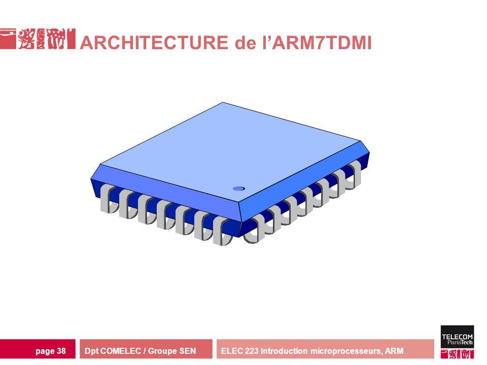 Dpt COMELEC / Groupe SENELEC 223 Introduction microprocesseurs, ARMpage 38 ARCHITECTURE de lARM7TDMI