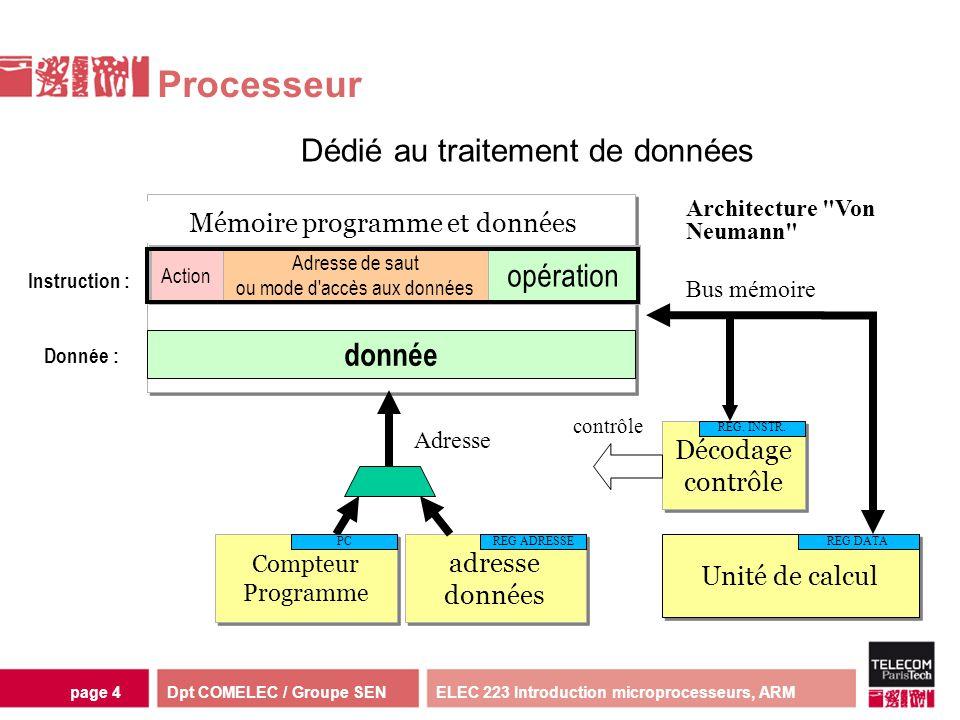 Dpt COMELEC / Groupe SENELEC 223 Introduction microprocesseurs, ARMpage 4 Processeur Dédié au traitement de données Unité de calcul Adresse opération