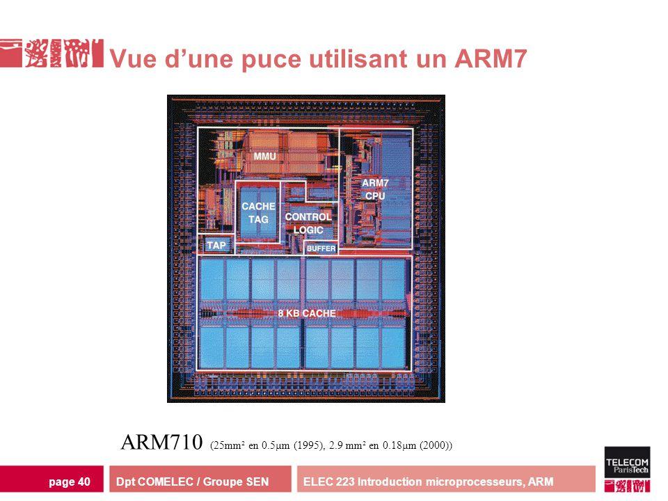 Dpt COMELEC / Groupe SENELEC 223 Introduction microprocesseurs, ARMpage 40 Vue dune puce utilisant un ARM7 ARM710 (25mm² en 0.5µm (1995), 2.9 mm² en 0