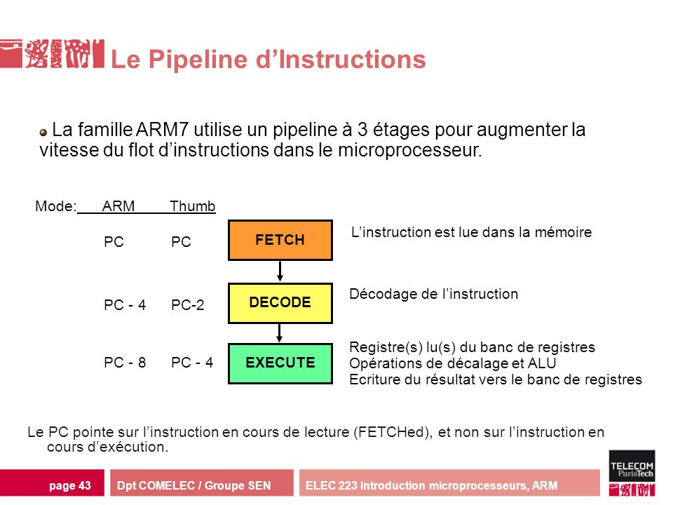 Dpt COMELEC / Groupe SENELEC 223 Introduction microprocesseurs, ARMpage 43 Le Pipeline dInstructions Le PC pointe sur linstruction en cours de lecture