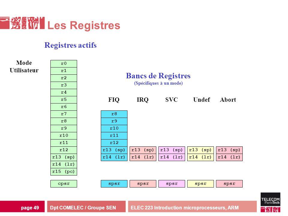 Dpt COMELEC / Groupe SENELEC 223 Introduction microprocesseurs, ARMpage 49 Les Registres Mode Utilisateur r0 r1 r2 r3 r4 r5 r6 r7 r8 r9 r10 r11 r12 r1