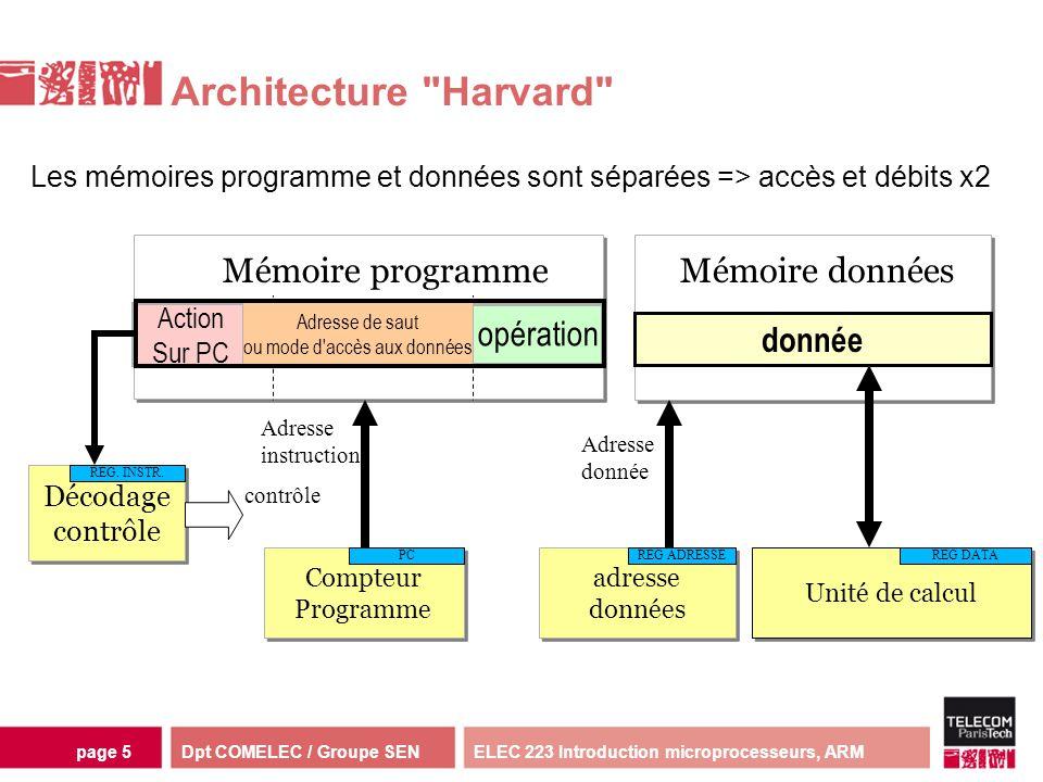 Dpt COMELEC / Groupe SENELEC 223 Introduction microprocesseurs, ARMpage 5 Architecture