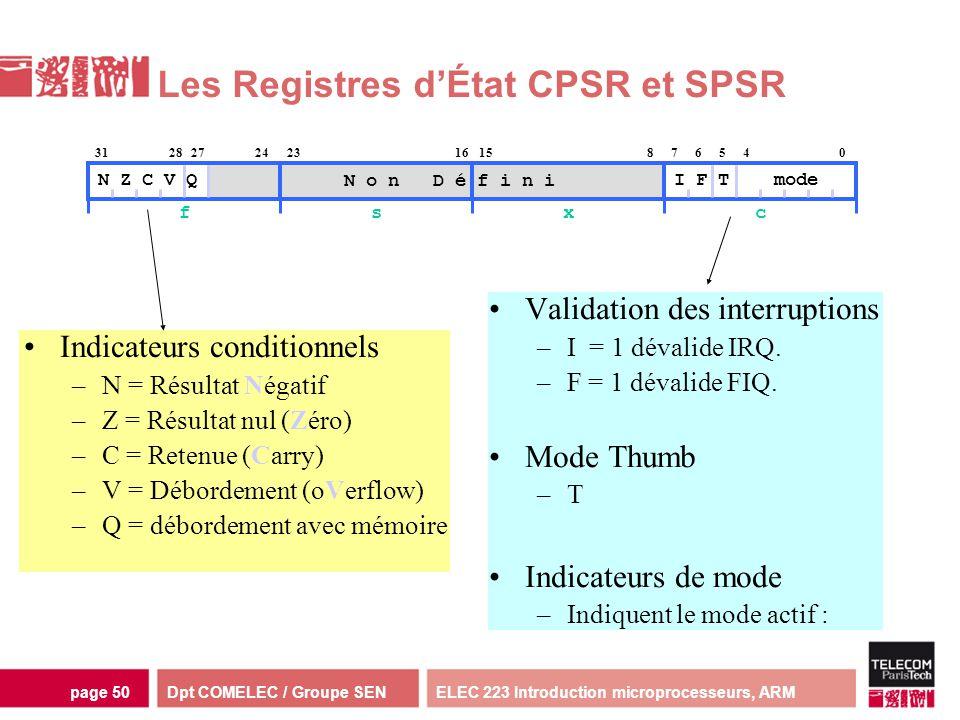 Dpt COMELEC / Groupe SENELEC 223 Introduction microprocesseurs, ARMpage 50 Les Registres dÉtat CPSR et SPSR Indicateurs conditionnels –N = Résultat Né