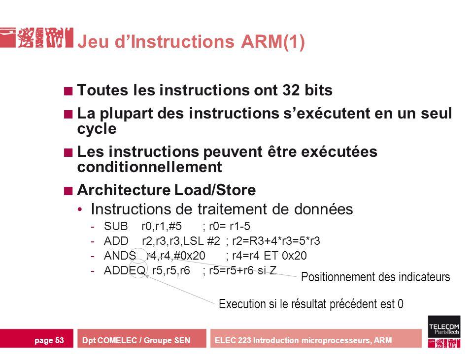 Dpt COMELEC / Groupe SENELEC 223 Introduction microprocesseurs, ARMpage 53 Jeu dInstructions ARM(1) Toutes les instructions ont 32 bits La plupart des