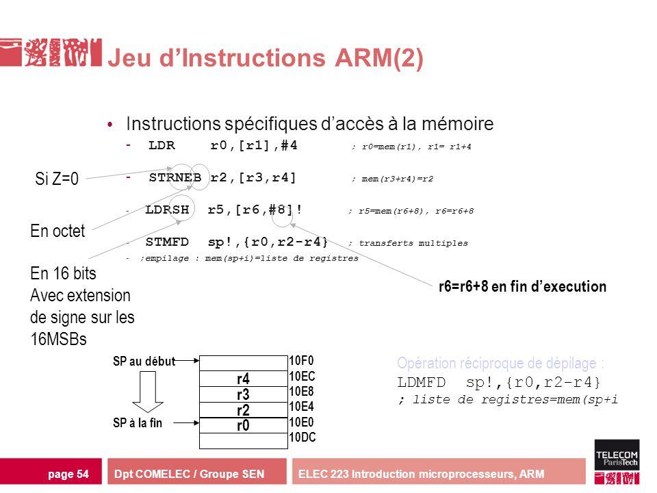 Dpt COMELEC / Groupe SENELEC 223 Introduction microprocesseurs, ARMpage 54 Jeu dInstructions ARM(2) Instructions spécifiques daccès à la mémoire - LDR