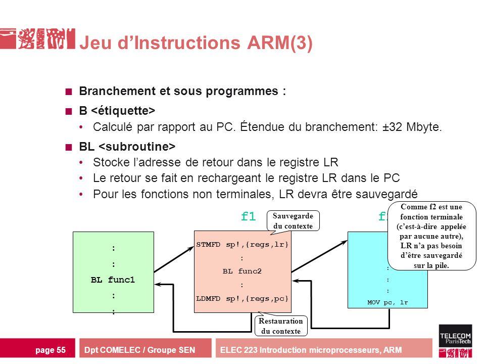 Dpt COMELEC / Groupe SENELEC 223 Introduction microprocesseurs, ARMpage 55 : BL func1 : Jeu dInstructions ARM(3) Branchement et sous programmes : B Ca