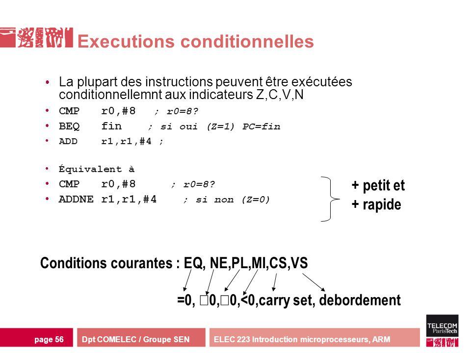 Dpt COMELEC / Groupe SENELEC 223 Introduction microprocesseurs, ARMpage 56 Executions conditionnelles La plupart des instructions peuvent être exécuté