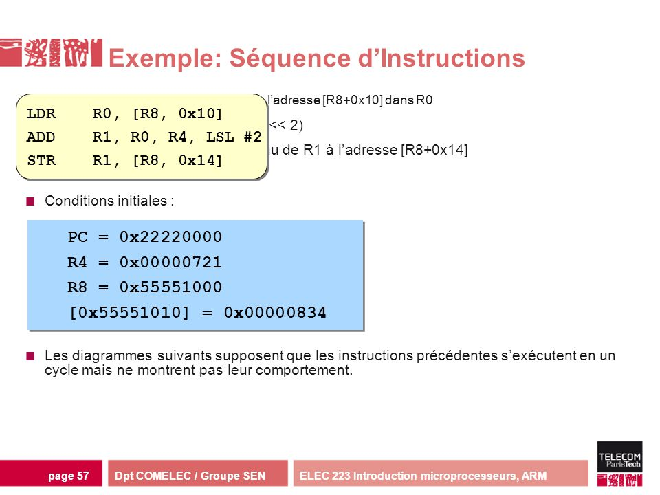 Dpt COMELEC / Groupe SENELEC 223 Introduction microprocesseurs, ARMpage 57 Exemple: Séquence dInstructions charger le mot de ladresse [R8+0x10] dans R