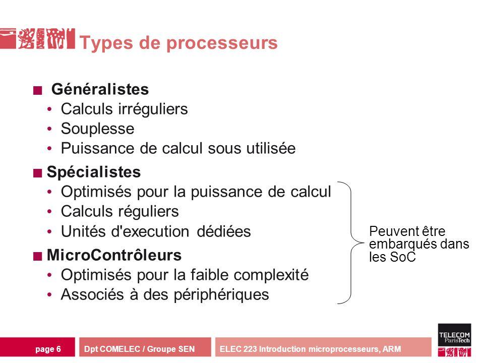 Dpt COMELEC / Groupe SENELEC 223 Introduction microprocesseurs, ARMpage 6 Types de processeurs Généralistes Calculs irréguliers Souplesse Puissance de