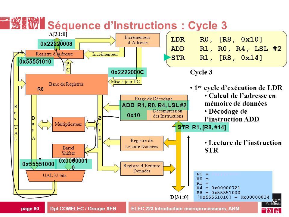 Dpt COMELEC / Groupe SENELEC 223 Introduction microprocesseurs, ARMpage 60 Multiplicateur Séquence dInstructions : Cycle 3 Incrémenteur dAdresse D[31:
