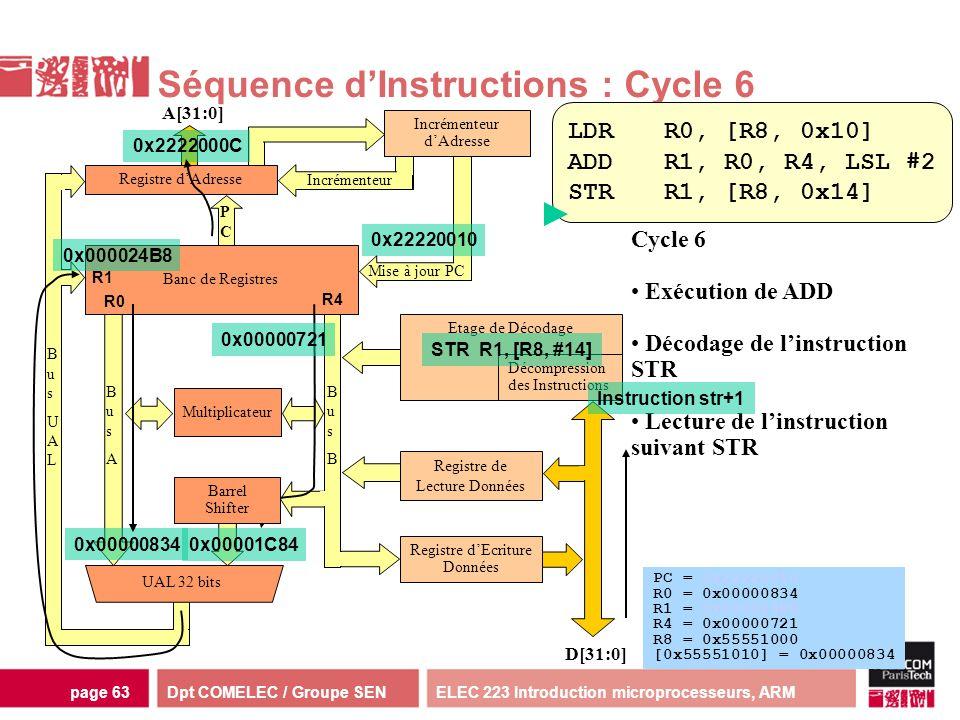 Dpt COMELEC / Groupe SENELEC 223 Introduction microprocesseurs, ARMpage 63 Multiplicateur Séquence dInstructions : Cycle 6 Incrémenteur dAdresse D[31: