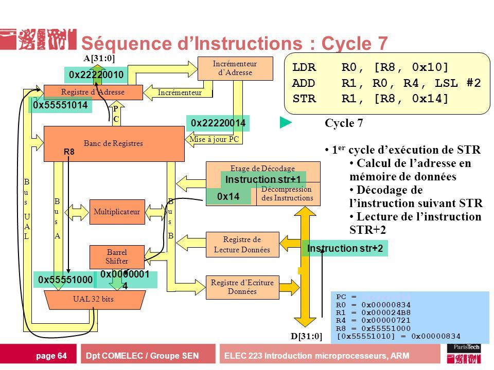 Dpt COMELEC / Groupe SENELEC 223 Introduction microprocesseurs, ARMpage 64 Multiplicateur Séquence dInstructions : Cycle 7 Incrémenteur dAdresse D[31: