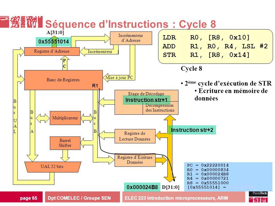 Dpt COMELEC / Groupe SENELEC 223 Introduction microprocesseurs, ARMpage 65 Multiplicateur Séquence dInstructions : Cycle 8 Incrémenteur dAdresse D[31:
