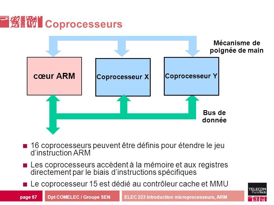 Dpt COMELEC / Groupe SENELEC 223 Introduction microprocesseurs, ARMpage 67 Coprocesseurs 16 coprocesseurs peuvent être définis pour étendre le jeu din