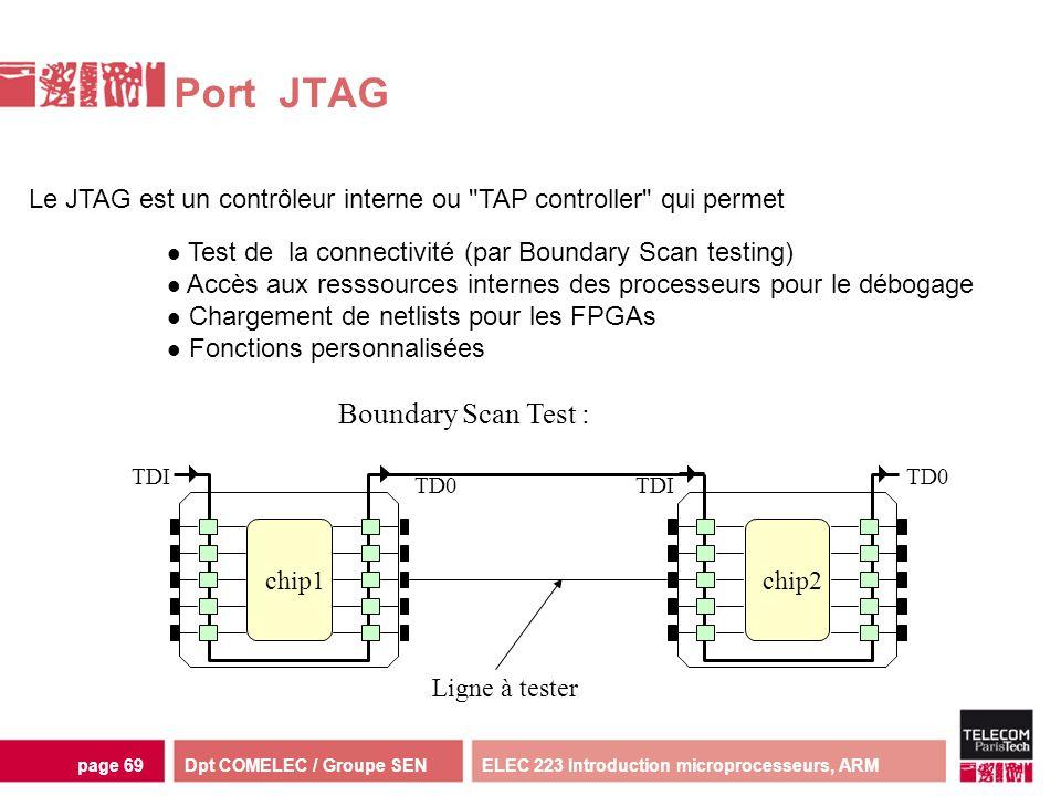 Dpt COMELEC / Groupe SENELEC 223 Introduction microprocesseurs, ARMpage 69 Port JTAG Ligne à tester Test de la connectivité (par Boundary Scan testing
