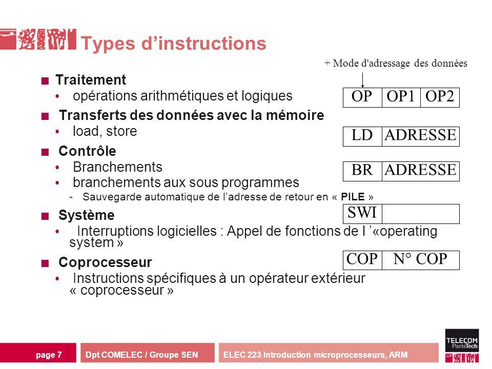 Dpt COMELEC / Groupe SENELEC 223 Introduction microprocesseurs, ARMpage 68 Mode Thumb Jeu dinstructions codé sur 16 bits Optimisé pour la densité de code à partir de code écrit en langage C Augmente les performances pour des espaces mémoires réduits Sous ensemble des fonctionnalités du jeu dinstructions ARM Le cœur a deux modes dexécution : ARM et Thumb On passe dun mode à lautre en utilisant linstruction BX 015 31 0 ADDS r2,r2,#1 ADD r2,#1 Instruction en mode Thumb (16 bits) Pour la plupart des instructions générées par le compilateur: Lexécution conditionnelle nest pas utilisée Les registres Source et Destination sont identiques Seul les premiers registres sont utilisés Les constantes sont de taille limitée Le registre à décalage nest pas utilisé au sein dune même instruction