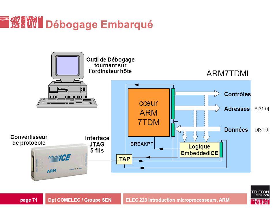 Dpt COMELEC / Groupe SENELEC 223 Introduction microprocesseurs, ARMpage 71 Débogage Embarqué Interface JTAG 5 fils Données Adresses Contrôles BREAKPT