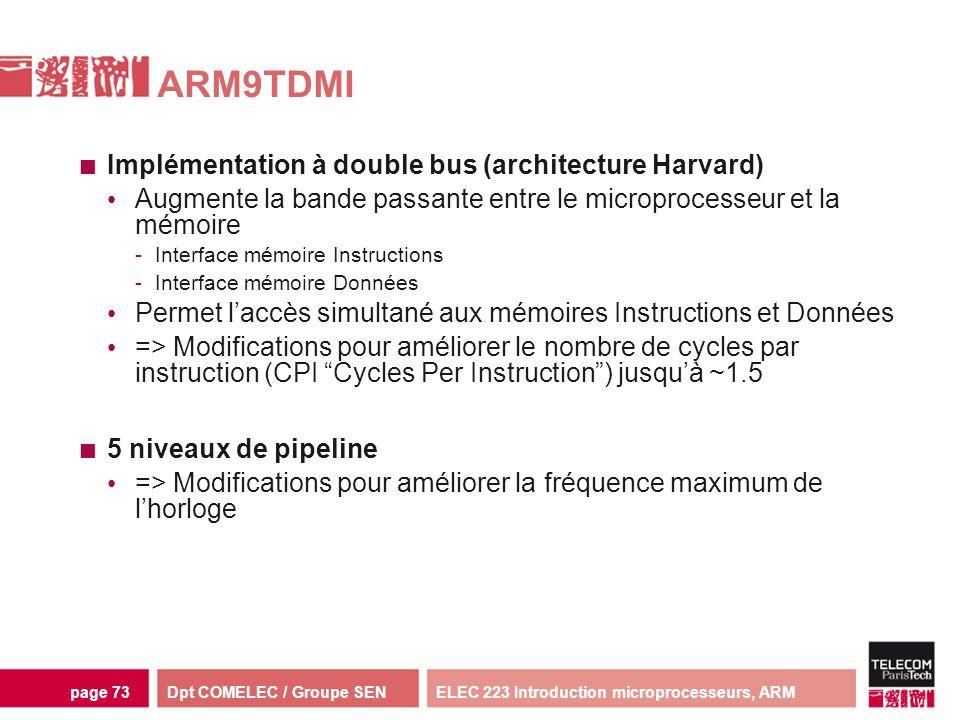 Dpt COMELEC / Groupe SENELEC 223 Introduction microprocesseurs, ARMpage 73 ARM9TDMI Implémentation à double bus (architecture Harvard) Augmente la ban