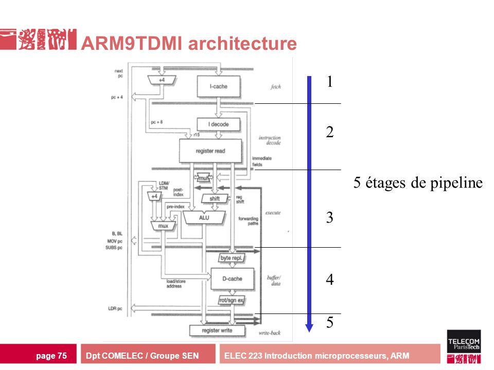 Dpt COMELEC / Groupe SENELEC 223 Introduction microprocesseurs, ARMpage 75 ARM9TDMI architecture 5 étages de pipeline 1 2 3 4 5