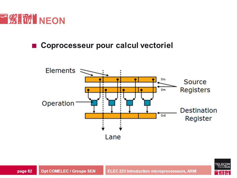Dpt COMELEC / Groupe SENELEC 223 Introduction microprocesseurs, ARMpage 82 NEON Coprocesseur pour calcul vectoriel