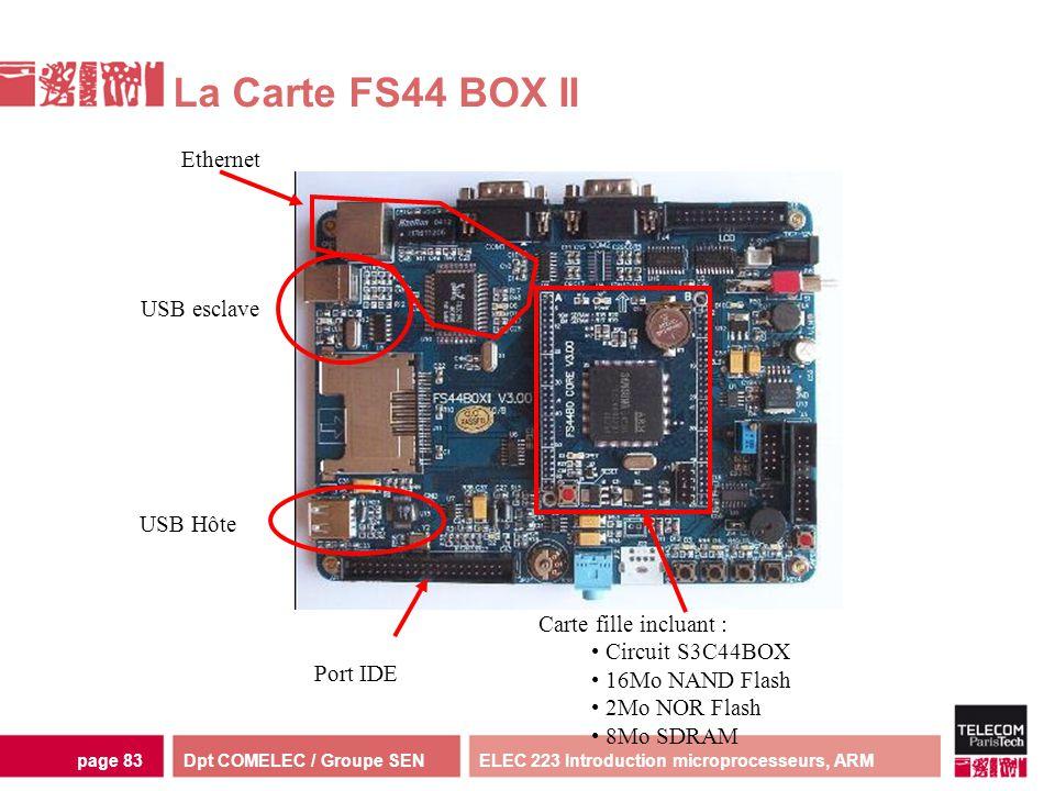 Dpt COMELEC / Groupe SENELEC 223 Introduction microprocesseurs, ARMpage 83 La Carte FS44 BOX II Port IDE Ethernet USB esclave USB Hôte Carte fille inc