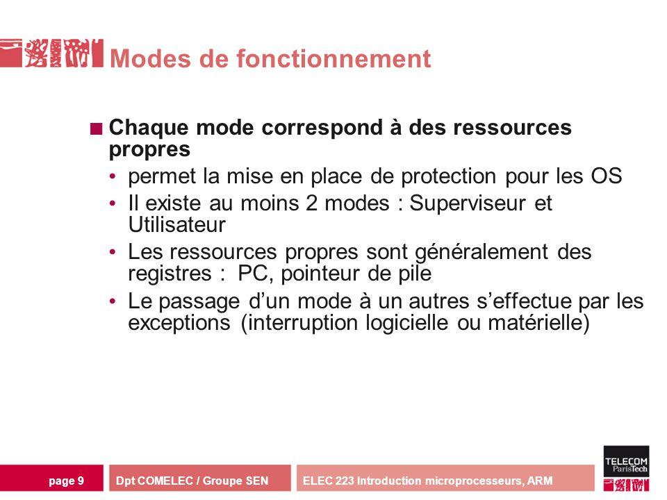 Dpt COMELEC / Groupe SENELEC 223 Introduction microprocesseurs, ARMpage 10 Exceptions Permettent de signaler un événement particulier au processeur pour qu il effectue un traitement spécifique.
