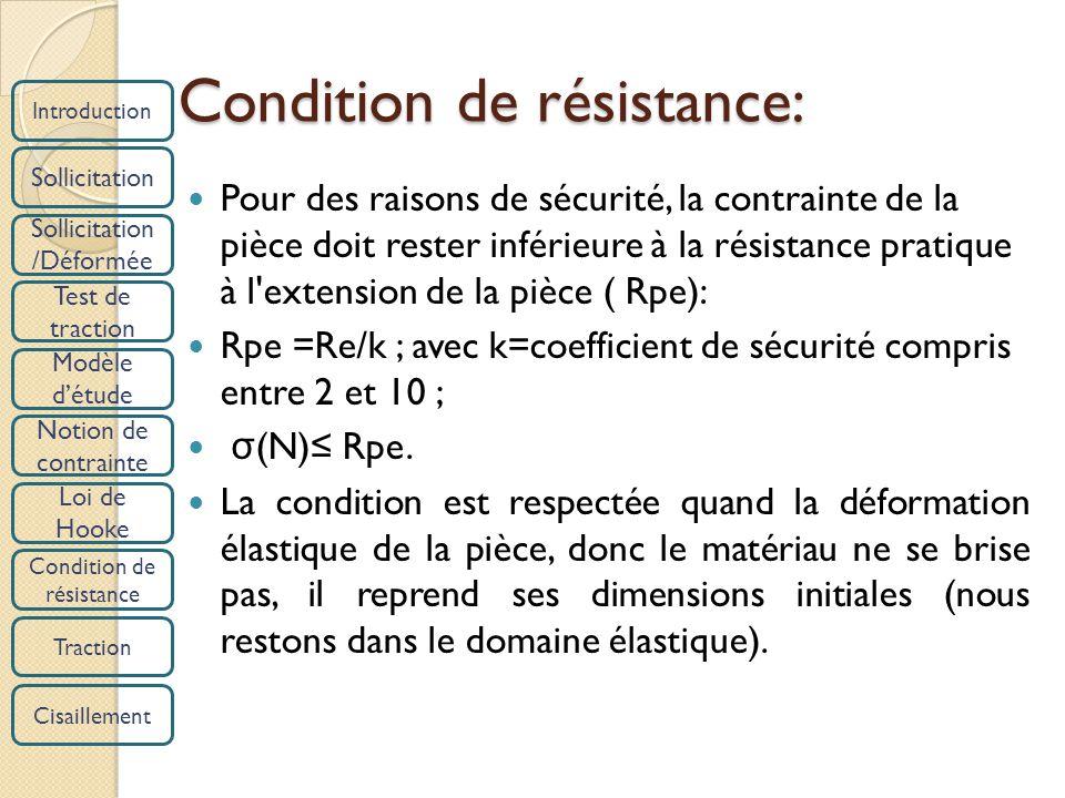 Introduction Sollicitation /Déformée Test de traction Modèle détude Notion de contrainte Loi de Hooke Condition de résistance Traction CisaillementTraction
