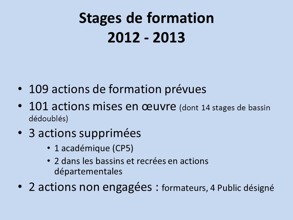 Stages de formation 2012 - 2013 109 actions de formation prévues 101 actions mises en œuvre (dont 14 stages de bassin dédoublés) 3 actions supprimées 1 académique (CP5) 2 dans les bassins et recrées en actions départementales 2 actions non engagées : formateurs, 4 Public désigné