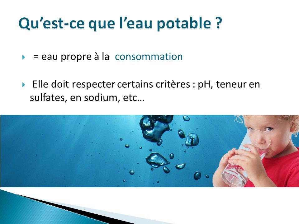 = eau propre à la consommation Elle doit respecter certains critères : pH, teneur en sulfates, en sodium, etc…