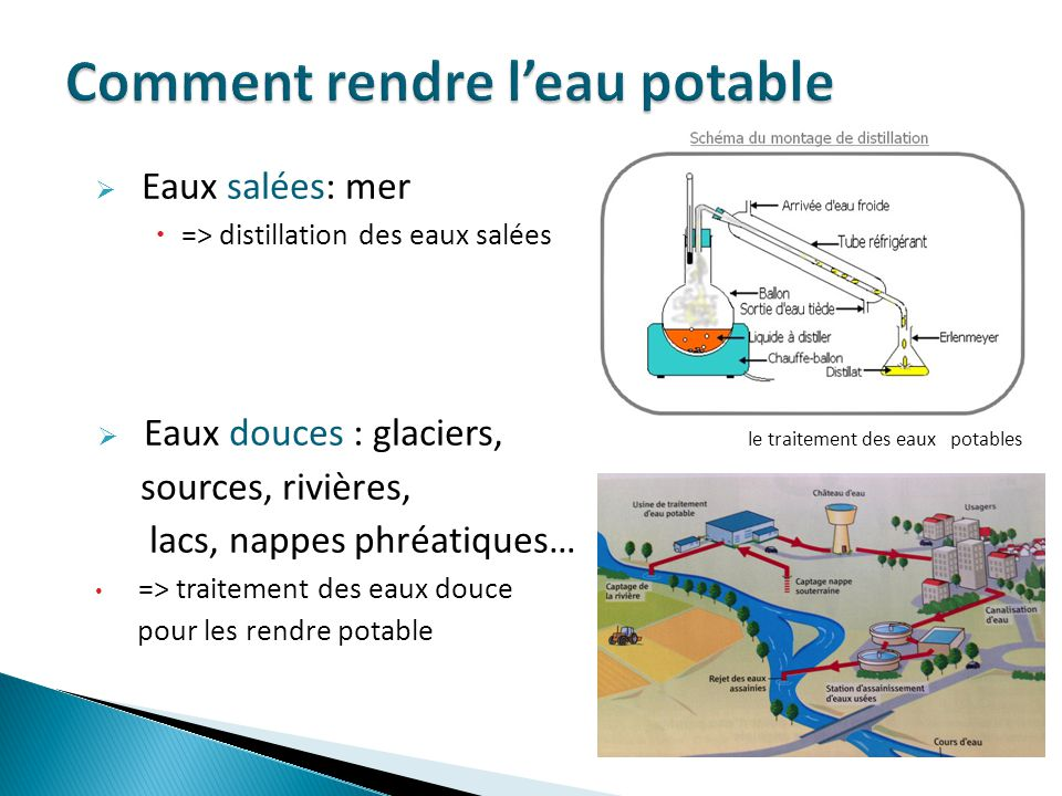 Eaux salées: mer => distillation des eaux salées Eaux douces : glaciers, le traitement des eaux potables sources, rivières, lacs, nappes phréatiques…