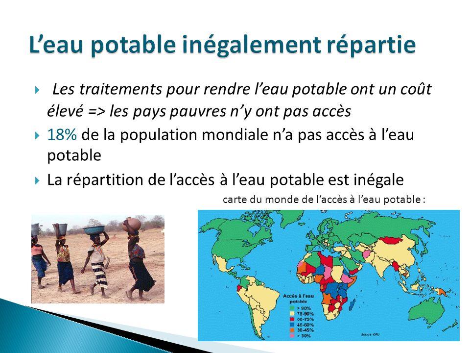 Les traitements pour rendre leau potable ont un coût élevé => les pays pauvres ny ont pas accès 18% de la population mondiale na pas accès à leau pota
