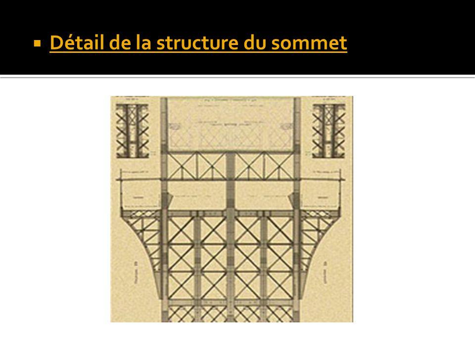 Détail de la structure du sommet