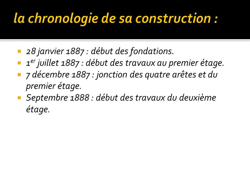 28 janvier 1887 : début des fondations. 1 er juillet 1887 : début des travaux au premier étage. 7 décembre 1887 : jonction des quatre arêtes et du pre
