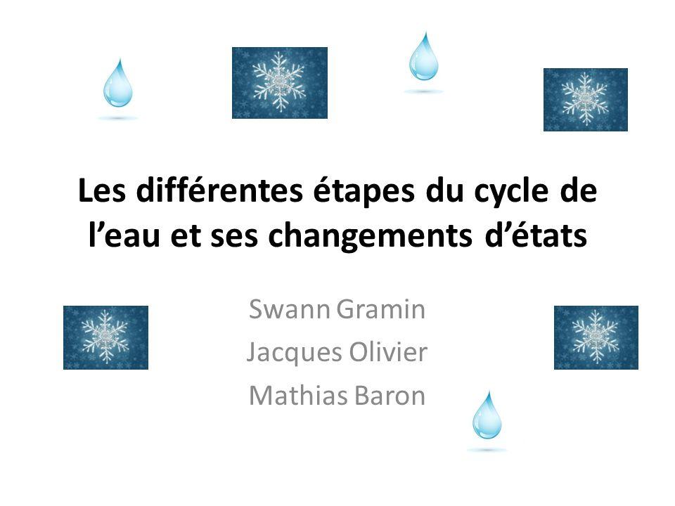 Les différentes étapes du cycle de leau et ses changements détats Swann Gramin Jacques Olivier Mathias Baron