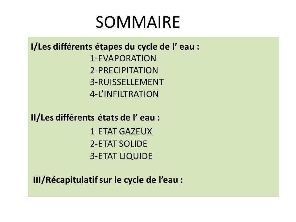 I/Les différents étapes du cycle de l eau : 1-EVAPORATION 2-PRECIPITATION 3-RUISSELLEMENT 4-LINFILTRATION II/Les différents états de l eau : 1-ETAT GA