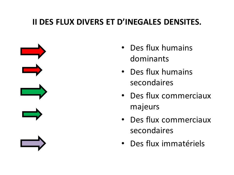 II DES FLUX DIVERS ET DINEGALES DENSITES. Des flux humains dominants Des flux humains secondaires Des flux commerciaux majeurs Des flux commerciaux se