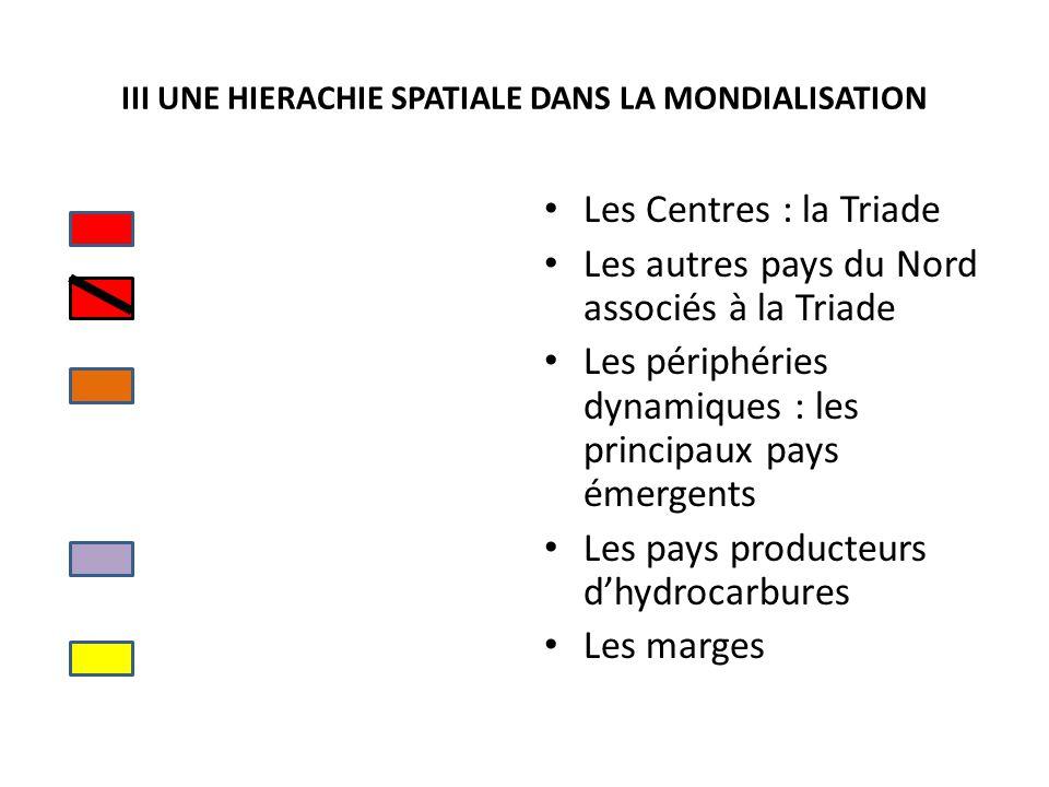III UNE HIERACHIE SPATIALE DANS LA MONDIALISATION Les Centres : la Triade Les autres pays du Nord associés à la Triade Les périphéries dynamiques : le
